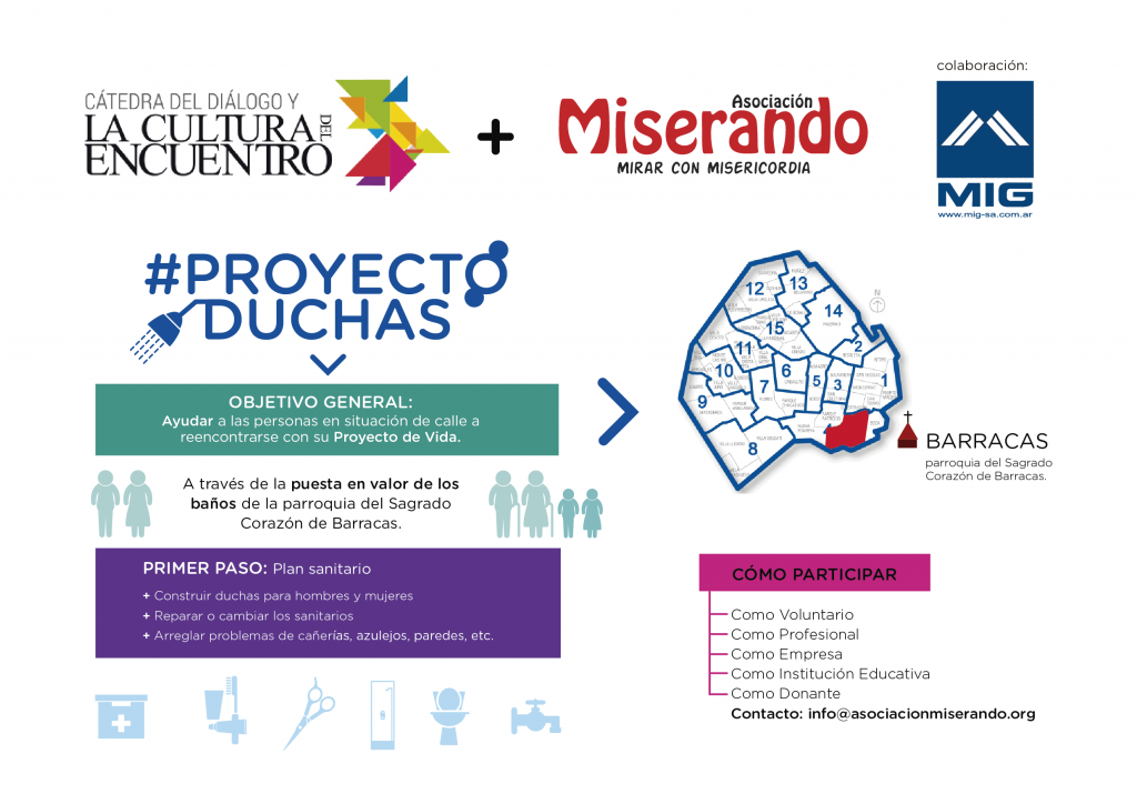 Proyecto Duchas